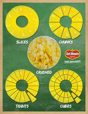 Pineapple Chart
